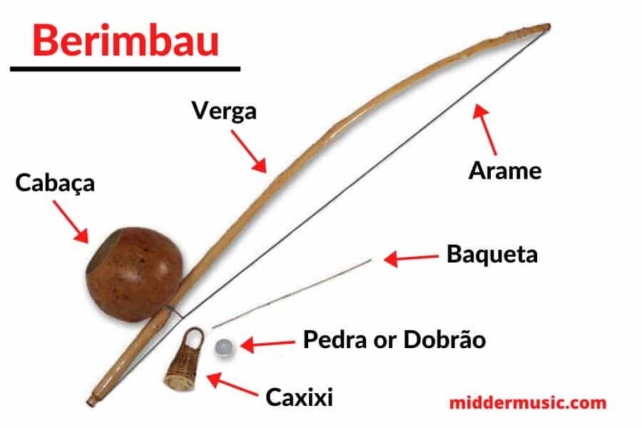 Berimbau parts diagram.