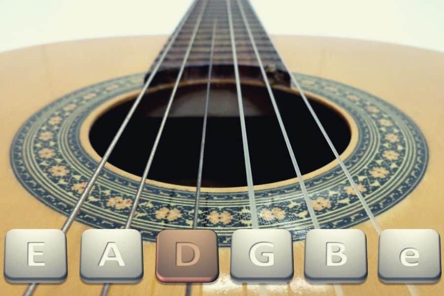 Guitar notes standard tuning.