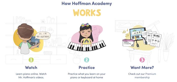 How Hoffman Academy works.