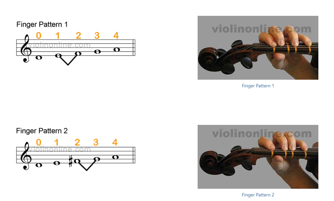 Violin online music theory website